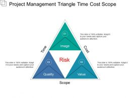 Project Management Triangle Time Cost Scope