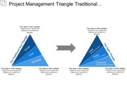 Project Management Triangle Traditional Agile Extrinsic Intrinsic