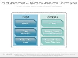 Project Management Vs Operations Management Diagram Slides