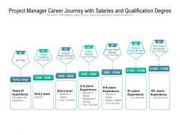 Project Manager Career Journey With Salaries And Qualification Degree