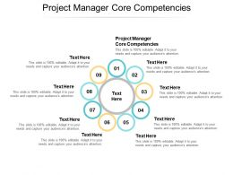 Project Manager Core Competencies Ppt Powerpoint Presentation Infographics Themes Cpb