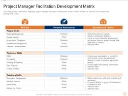 Project Manager Facilitation Development Matrix Various PMP Elements It Projects