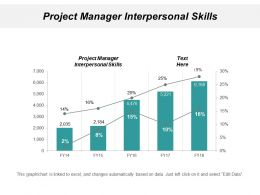 Project Manager Interpersonal Skills Ppt Powerpoint Presentation Icon Templates Cpb