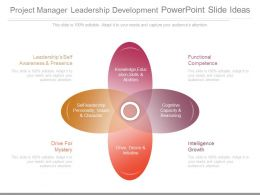 Project Manager Leadership Development Powerpoint Slide Ideas