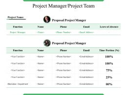 Project Manager Project Team Powerpoint Layout