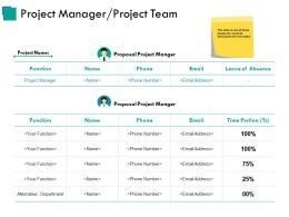 Project Manager Project Team Powerpoint Slide