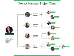 Project Manager Project Team Powerpoint Topics