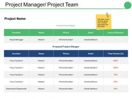 Project Manager Project Team Ppt Inspiration Slideshow