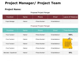 Project Manager Project Team Ppt Powerpoint Presentation Gallery Graphics Download