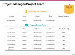 Project Manager Project Team Ppt Presentation Examples