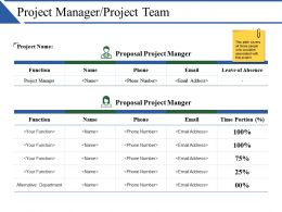 Project Manager Project Team Ppt Slides