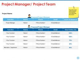 Project Manager Project Team Ppt Summary Diagrams