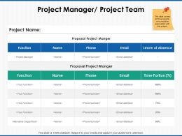 Project Manager Project Team Proposal Project Ppt Powerpoint Presentation File
