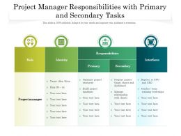 Project Manager Responsibilities With Primary And Secondary Tasks