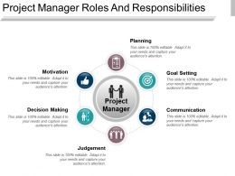 Project Manager Roles And Responsibilities Sample Of Ppt