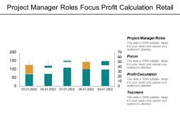 Project Manager Roles Focus Profit Calculation Retail Customer Survey Cpb
