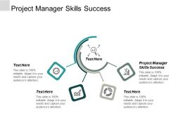 Project Manager Skills Success Ppt Powerpoint Presentation Professional Background Image Cpb