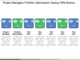 Project Managers Portfolio Optimisation Design Offer Business Case