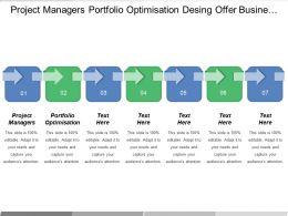 Project Managers Portfolio Optimisation Design Offer Business Case