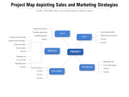 Project Map Depicting Sales And Marketing Strategies