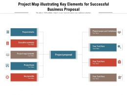 Project Map Illustrating Key Elements For Successful Business Proposal