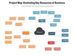 Project Map Illustrating Key Resources Of Business