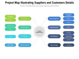 Project Map Illustrating Suppliers And Customers Details