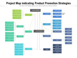Project Map Indicating Product Promotion Strategies