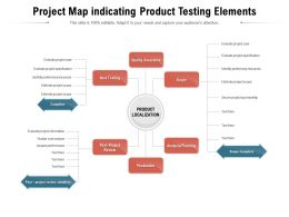 Project Map Indicating Product Testing Elements