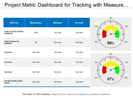 Project Metric Dashboard For Tracking With Measure Status Trend
