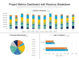Project Metrics Dashboard With Revenue Breakdown