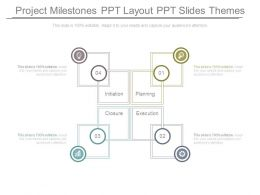 Project Milestones Ppt Layout Ppt Slides Themes