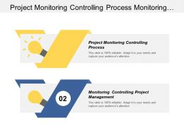Project Monitoring Controlling Process Monitoring Controlling Project Management Cpb