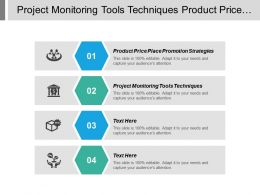 Project Monitoring Tools Techniques Product Price Place Promotion Strategies Cpb