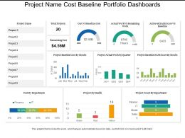 Project Name Cost Baseline Portfolio Dashboards