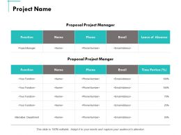 Project Name Management Ppt Powerpoint Presentation Summary Templates