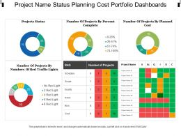 Project Name Status Planning Cost Portfolio Dashboards