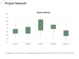 Project Network Ppt Powerpoint Presentation File Graphics Cpb