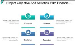 Project Objective And Activities With Financial Process Customer