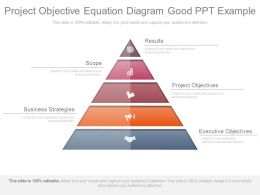 Project Objective Equation Diagram Good Ppt Example