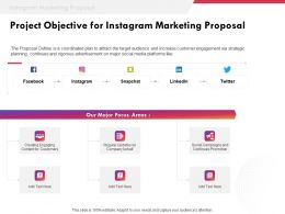 Project Objective For Instagram Marketing Proposal Ppt Powerpoint Presentation Templates