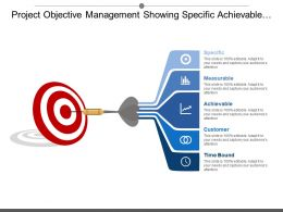 Project Objective Management Showing Specific Achievable And Time Bound