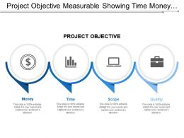 Project Objective Measurable Showing Time Money Scope Quality