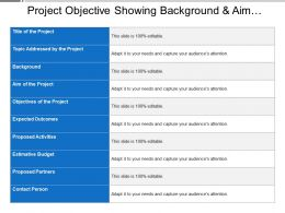 Project Objective Showing Background And Aim Of The Project With Expected Outcomes