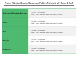 Project Objective Showing Background Problem Statement With Scope And Goal