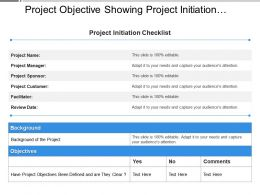 Project Objective Showing Project Initiation Checklist With Project Background