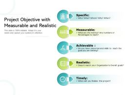 Project Objective With Measurable And Realistic