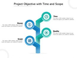 Project Objective With Time And Scope
