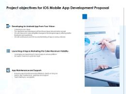 Project Objectives For IOS Mobile App Development Proposal Ppt Clipart Images