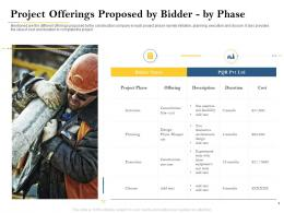 Project Offerings Proposed By Bidder By Phase Deal Evaluation Ppt Summary